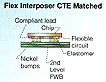 Flex Interposer CTE Matched.