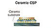 Ceramic CSP