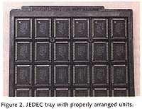 图二、JEDEC托盘